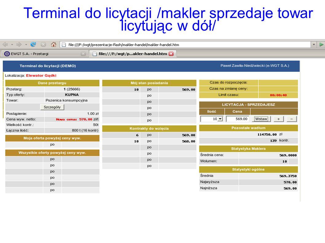 Terminal do licytacji /makler sprzedaje towar licytując w dół/