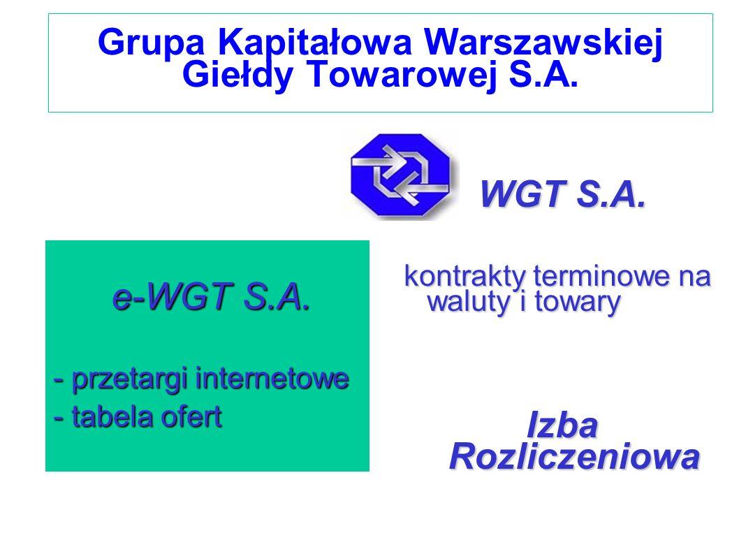 Grupa Kapitałowa Warszawskiej Giełdy Towarowej S.A.