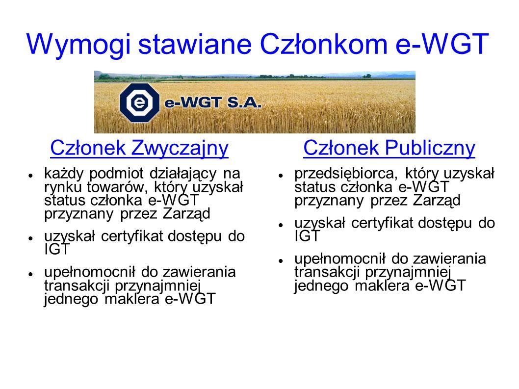 Wymogi stawiane Członkom e-WGT