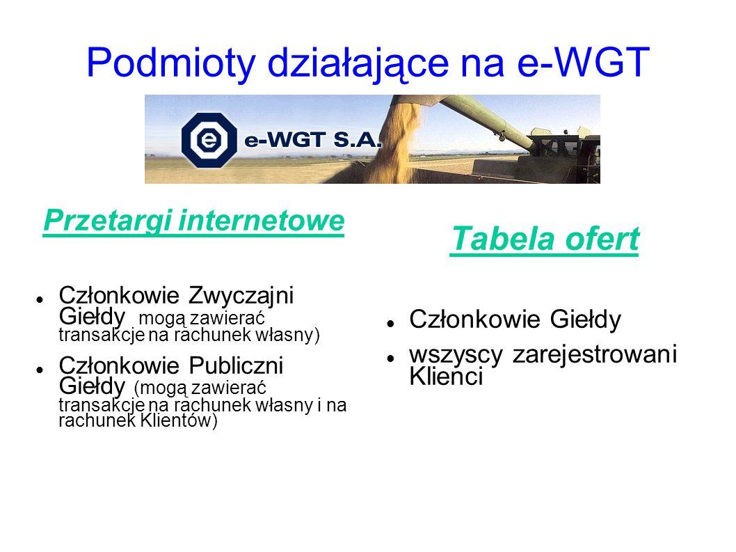 Podmioty działające na e-WGT
