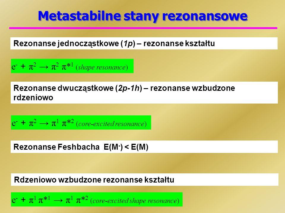 Metastabilne stany rezonansowe