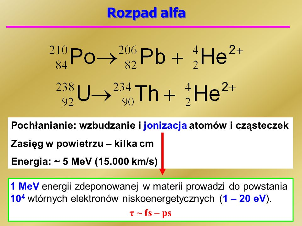 Rozpad alfa Pochłanianie: wzbudzanie i jonizacja atomów i cząsteczek