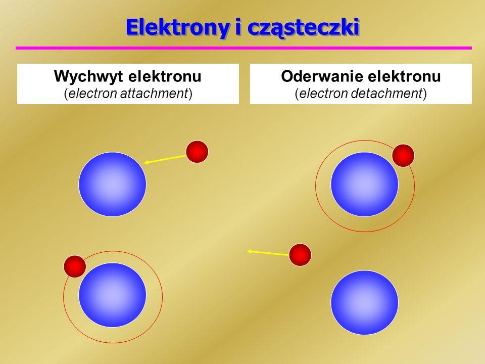 Elektrony i cząsteczki