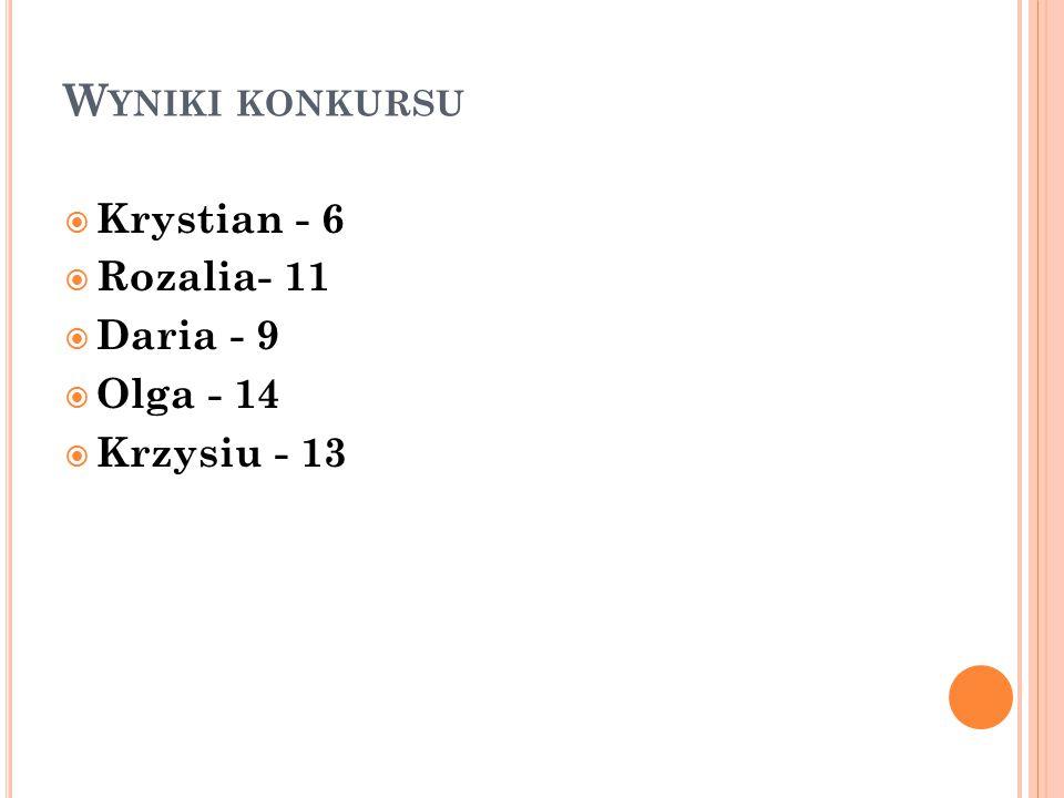 Wyniki konkursu Krystian - 6 Rozalia- 11 Daria - 9 Olga - 14