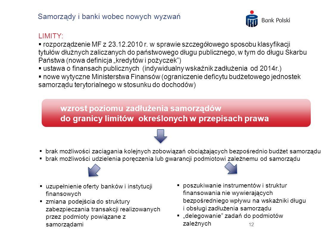 Samorządy i banki wobec nowych wyzwań
