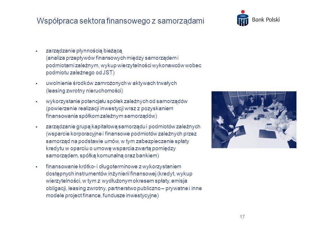 Współpraca sektora finansowego z samorządami