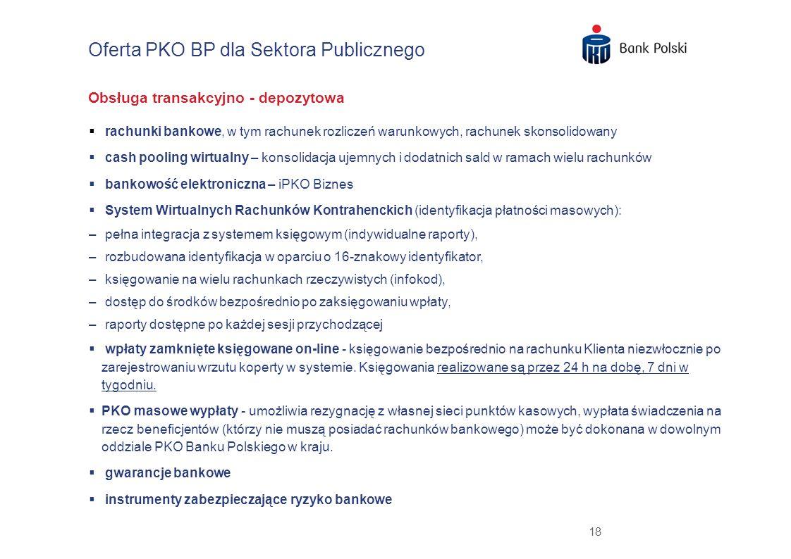 Oferta PKO BP dla Sektora Publicznego
