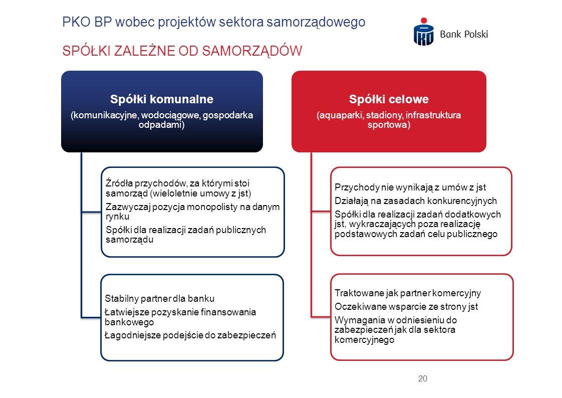 PKO BP wobec projektów sektora samorządowego