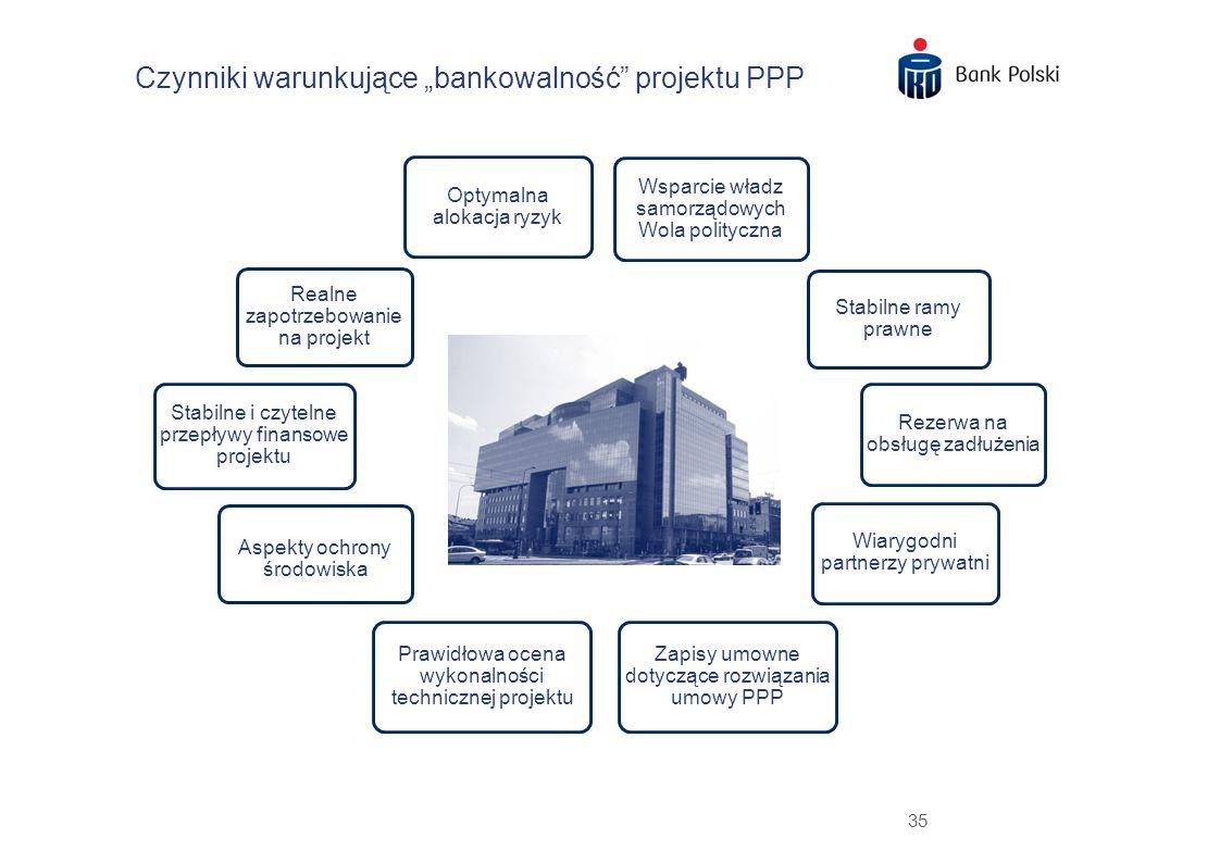 """Czynniki warunkujące """"bankowalność projektu PPP"""