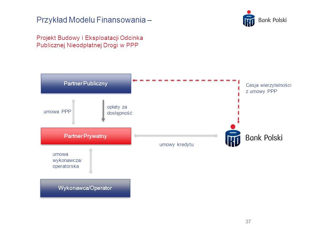 Przykład Modelu Finansowania – Projekt Budowy i Eksploatacji Odcinka Publicznej Nieodpłatnej Drogi w PPP