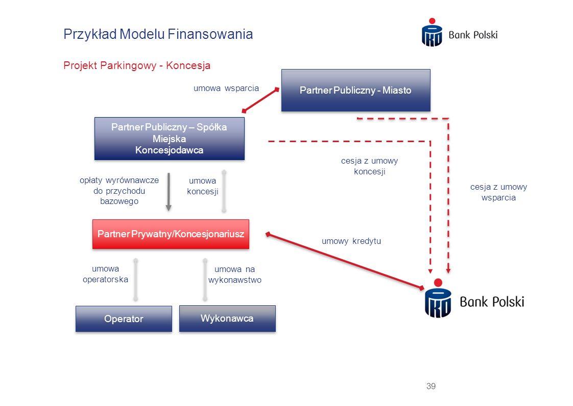 Przykład Modelu Finansowania Projekt Parkingowy - Koncesja