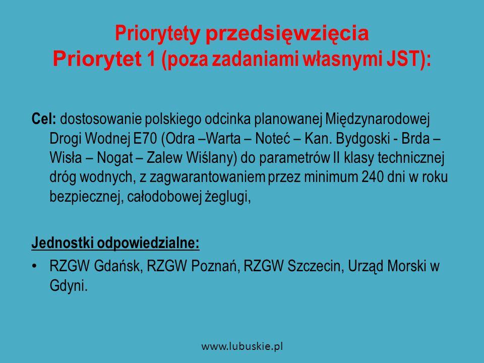 Priorytety przedsięwzięcia Priorytet 1 (poza zadaniami własnymi JST):