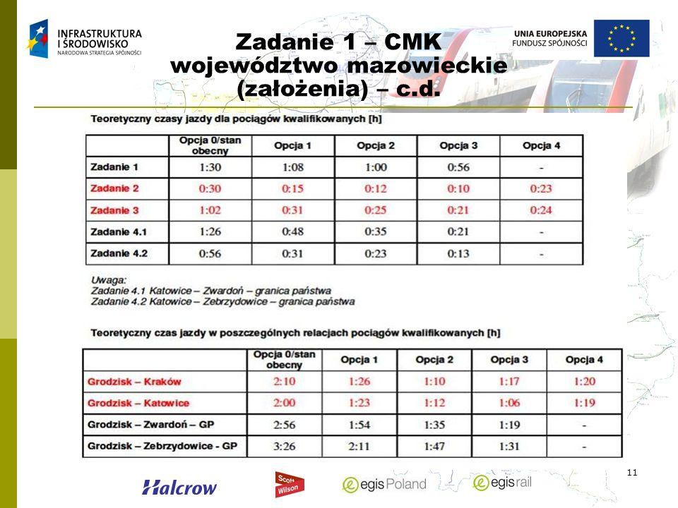 Zadanie 1 – CMK województwo mazowieckie (założenia) – c.d.