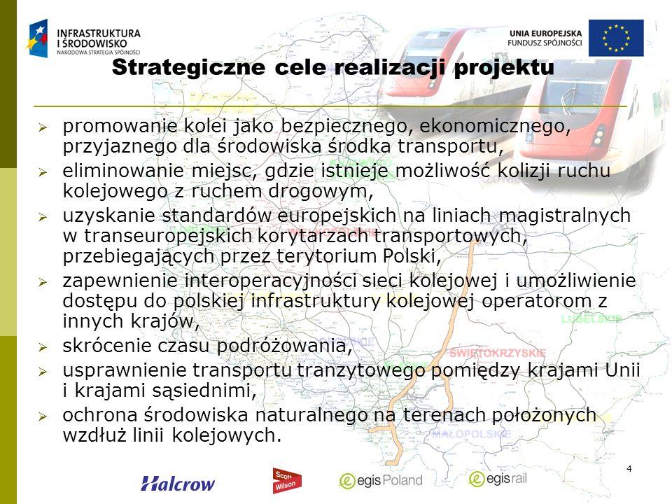 Strategiczne cele realizacji projektu