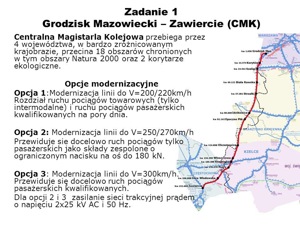 Zadanie 1 Grodzisk Mazowiecki – Zawiercie (CMK)