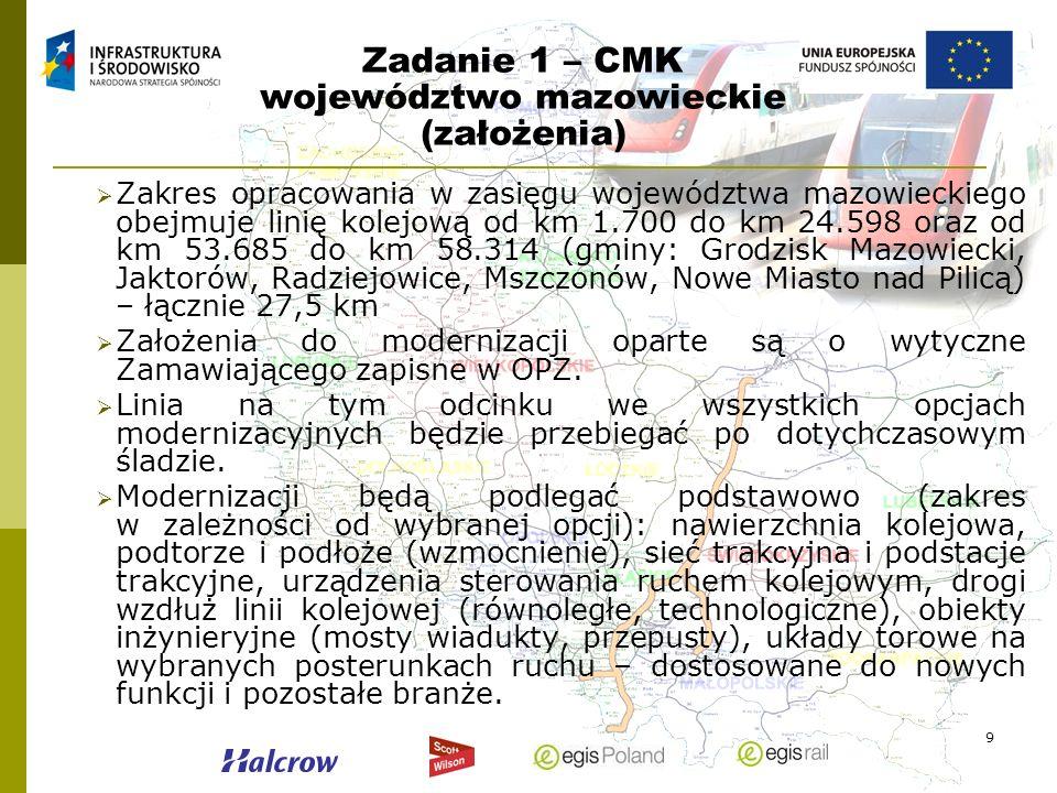 Zadanie 1 – CMK województwo mazowieckie (założenia)