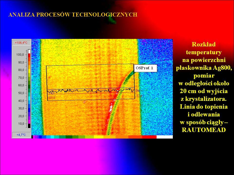 ANALIZA PROCESÓW TECHNOLOGICZNYCH