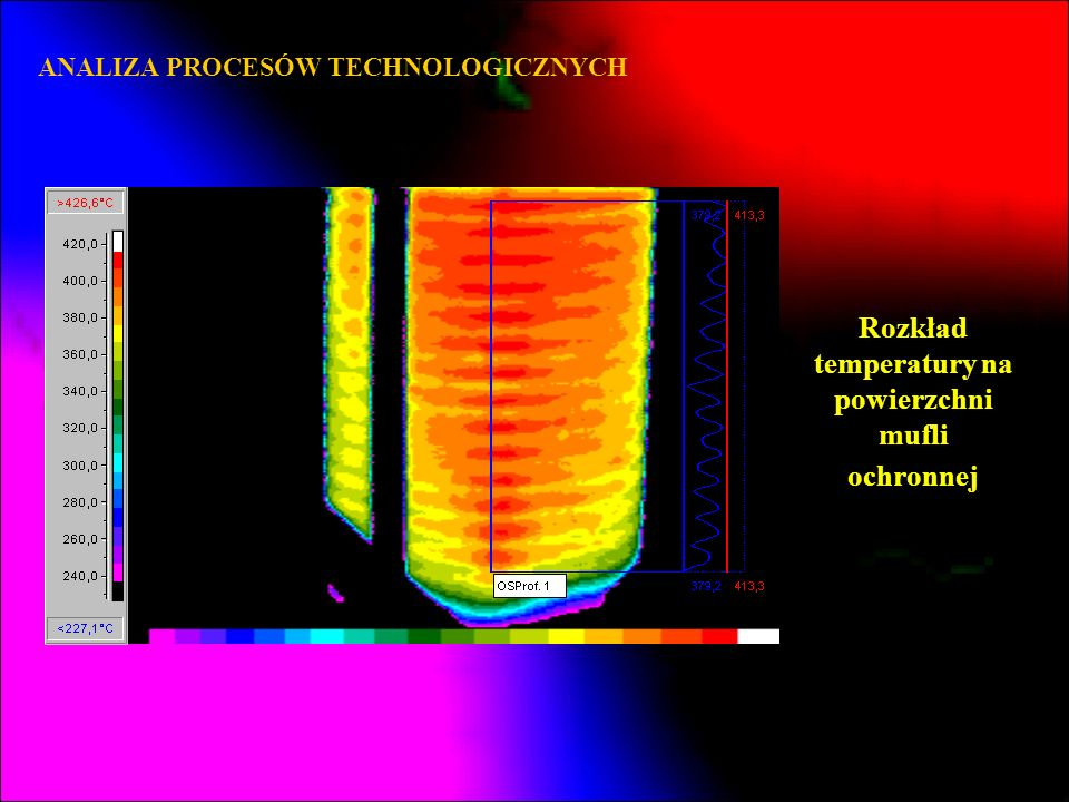 Rozkład temperatury na powierzchni mufli ochronnej