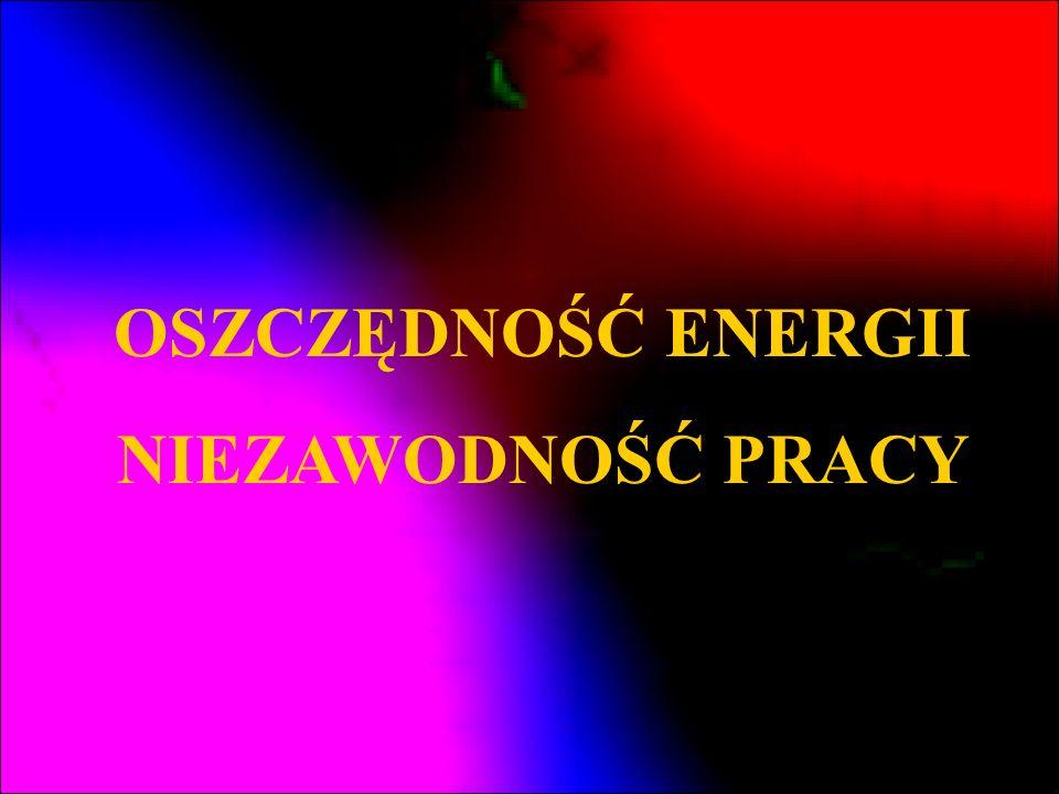 OSZCZĘDNOŚĆ ENERGII NIEZAWODNOŚĆ PRACY
