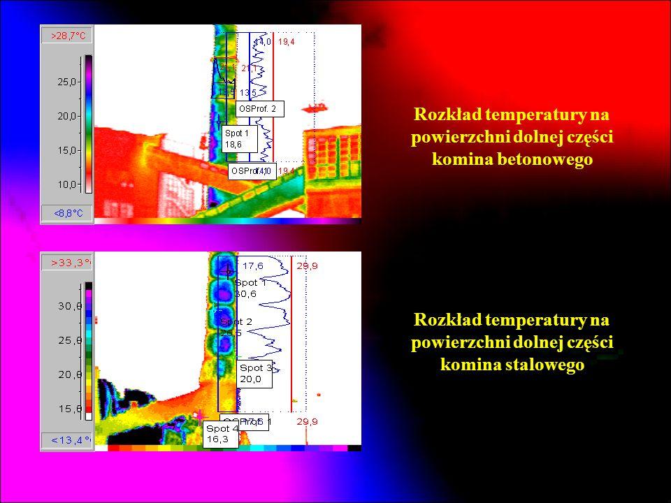 Rozkład temperatury na powierzchni dolnej części komina betonowego