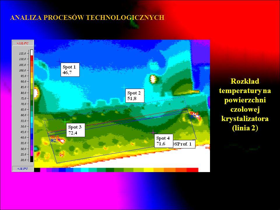 Rozkład temperatury na powierzchni czołowej krystalizatora