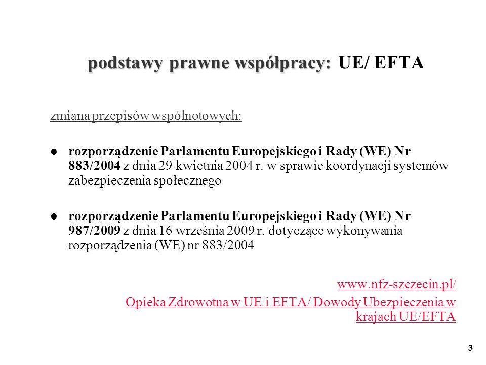 podstawy prawne współpracy: UE/ EFTA