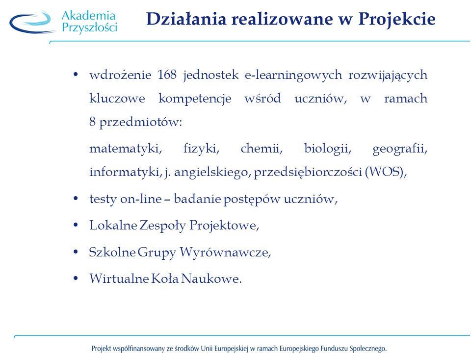 Działania realizowane w Projekcie