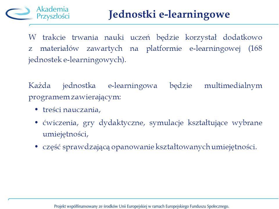 Jednostki e-learningowe