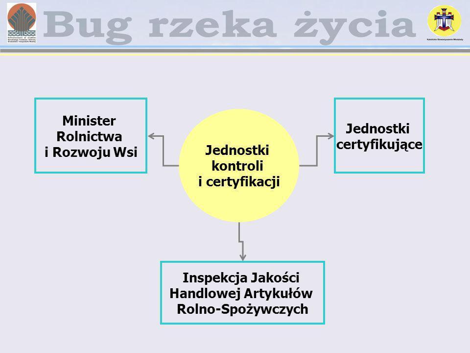 Minister Rolnictwa. i Rozwoju Wsi. Jednostki. certyfikujące. Jednostki. kontroli. i certyfikacji.