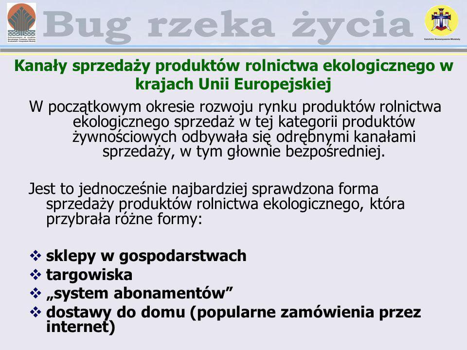 Kanały sprzedaży produktów rolnictwa ekologicznego w krajach Unii Europejskiej