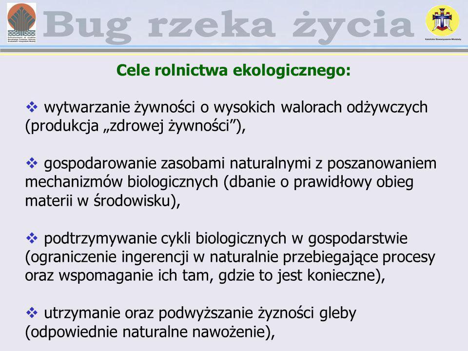 Cele rolnictwa ekologicznego: