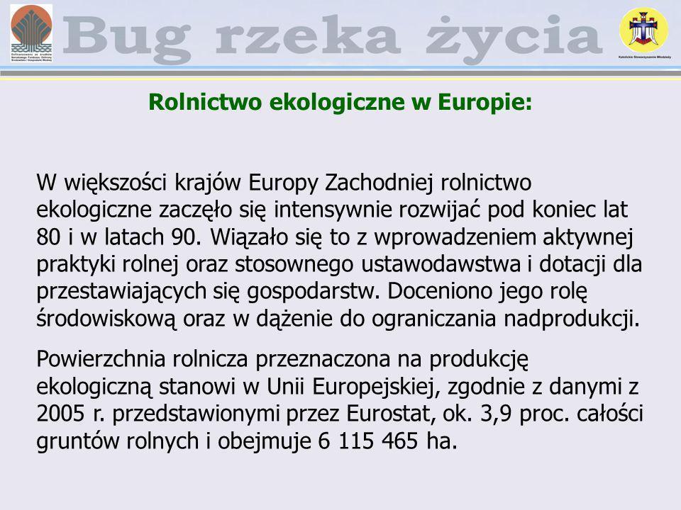 Rolnictwo ekologiczne w Europie: