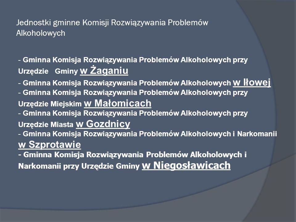 Jednostki gminne Komisji Rozwiązywania Problemów Alkoholowych