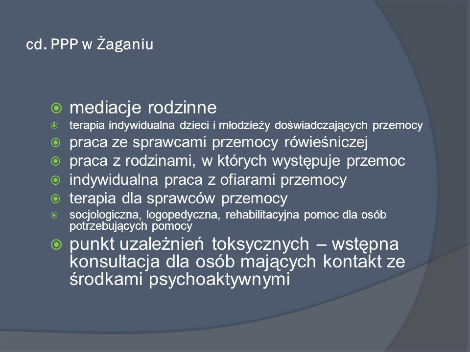 cd. PPP w Żaganiumediacje rodzinne. terapia indywidualna dzieci i młodzieży doświadczających przemocy.