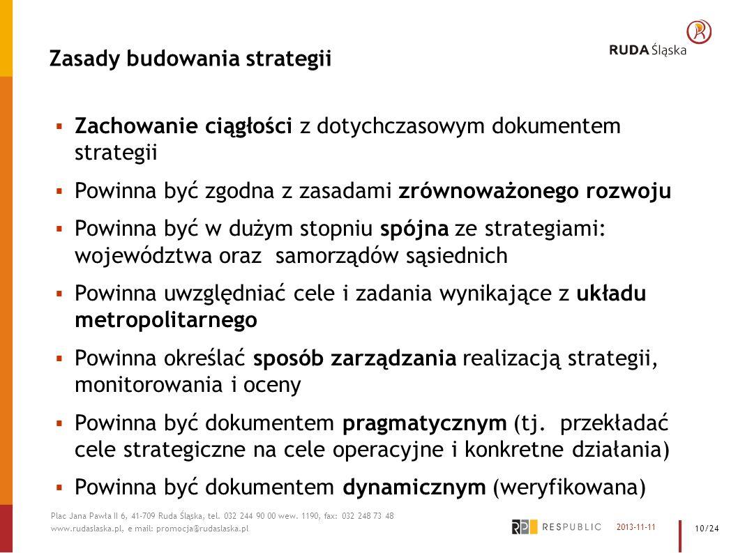 Zasady budowania strategii