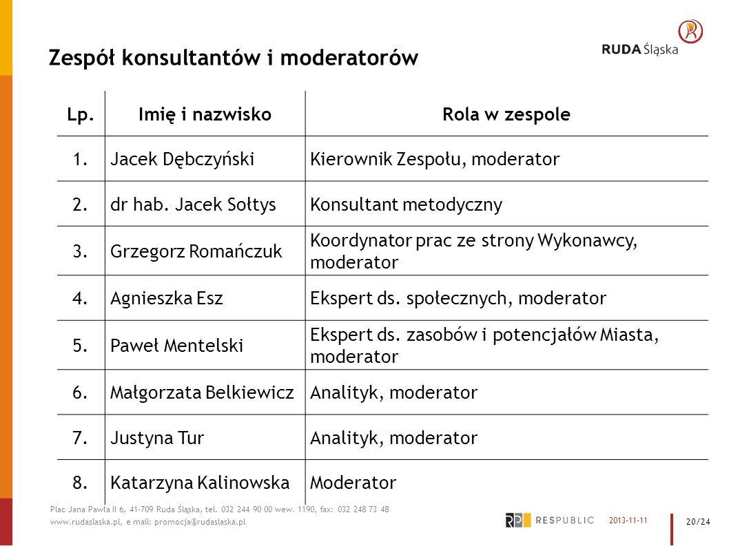 Zespół konsultantów i moderatorów