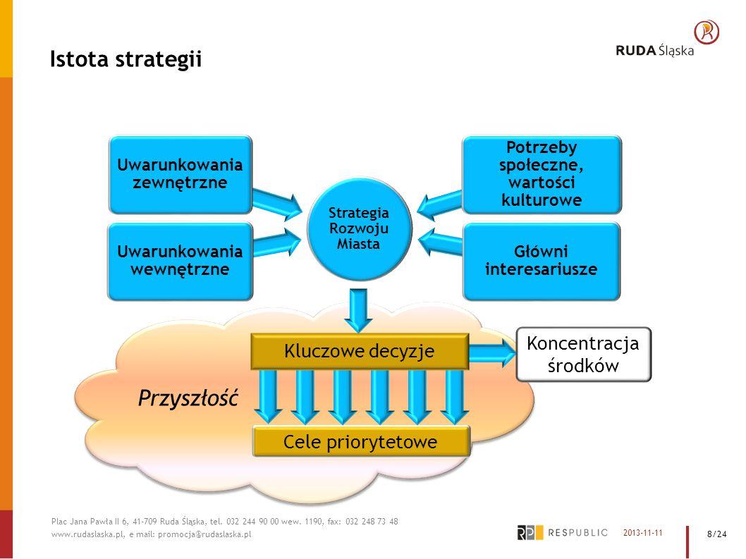 Istota strategii Przyszłość Koncentracja środków Kluczowe decyzje