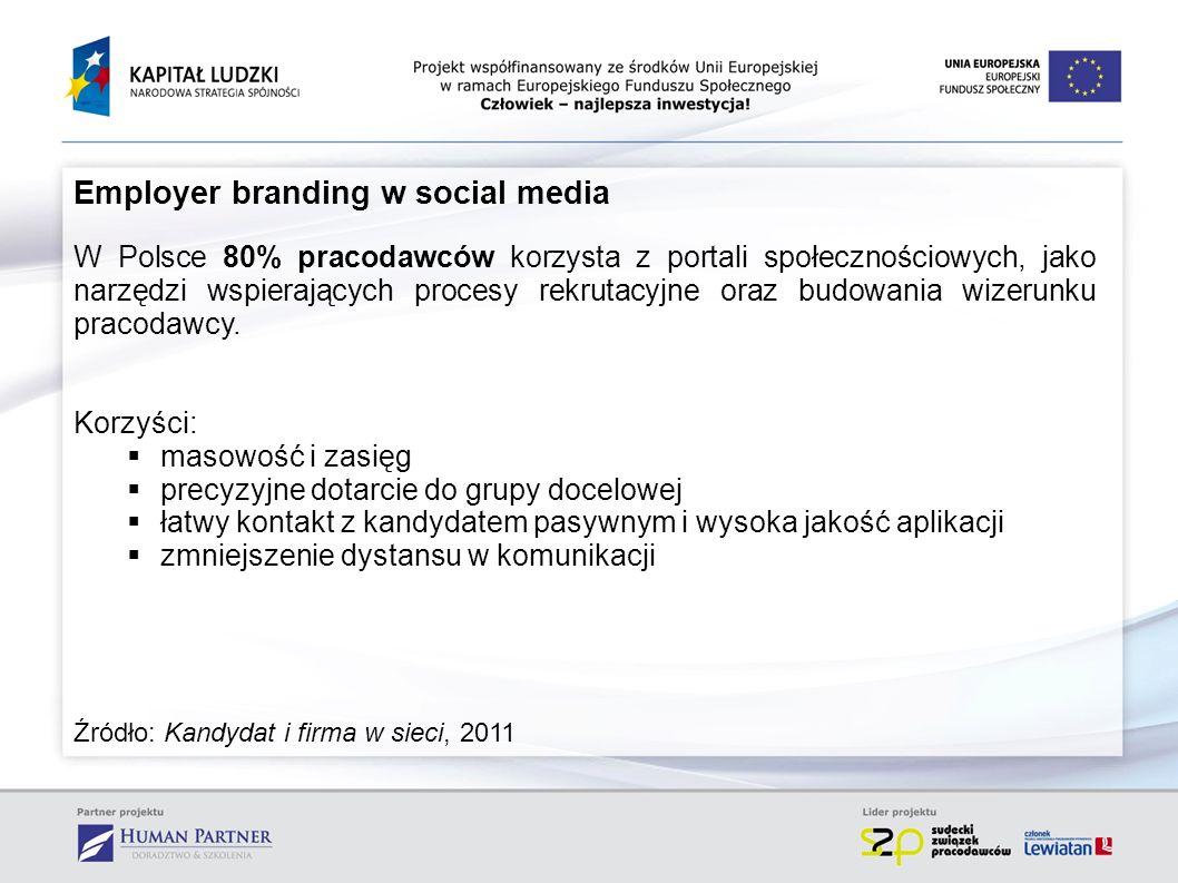 Employer branding w social media