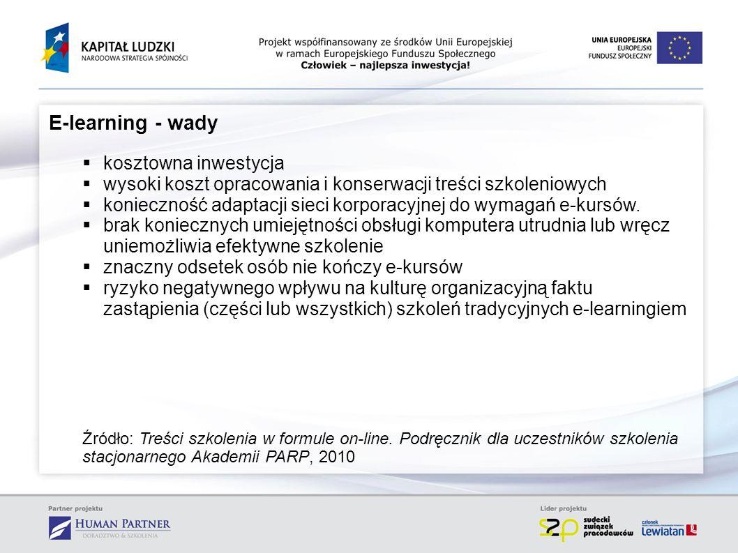E-learning - wady kosztowna inwestycja