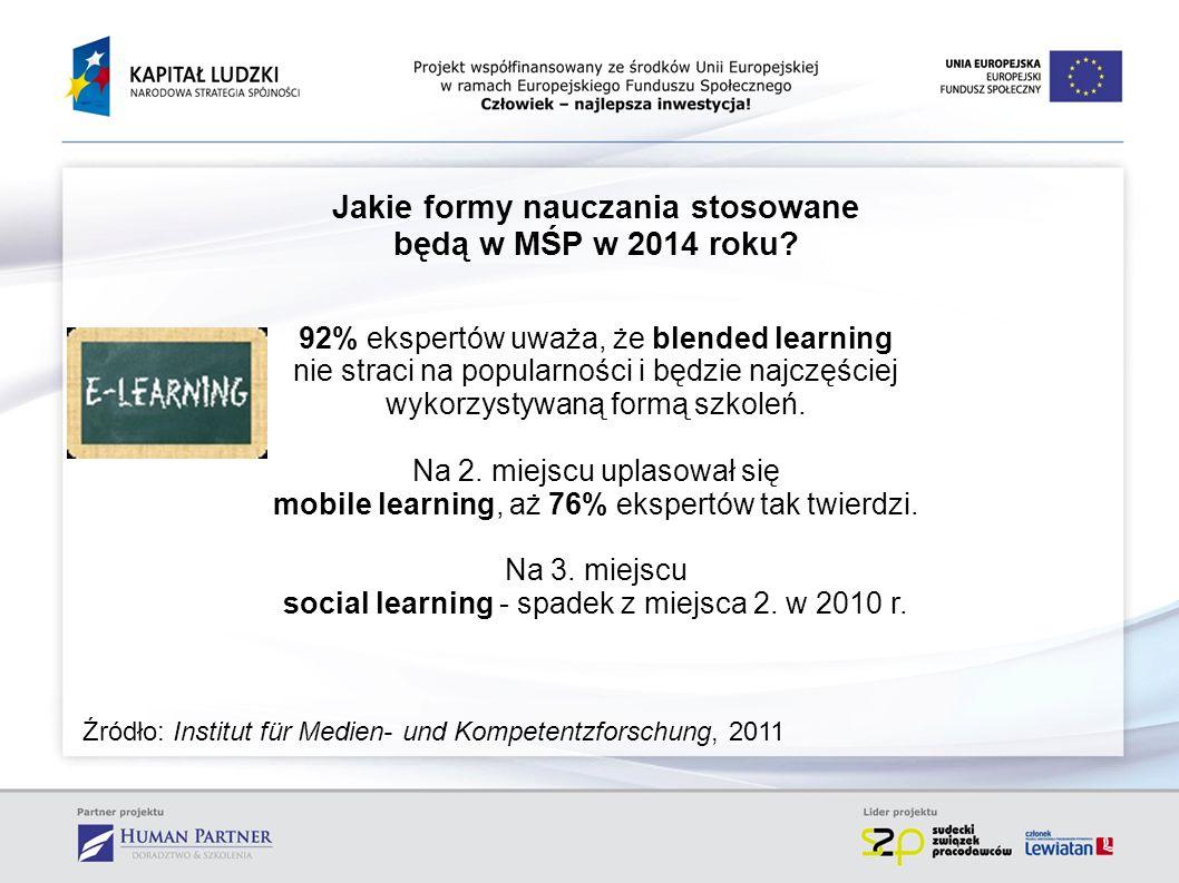 Jakie formy nauczania stosowane będą w MŚP w 2014 roku