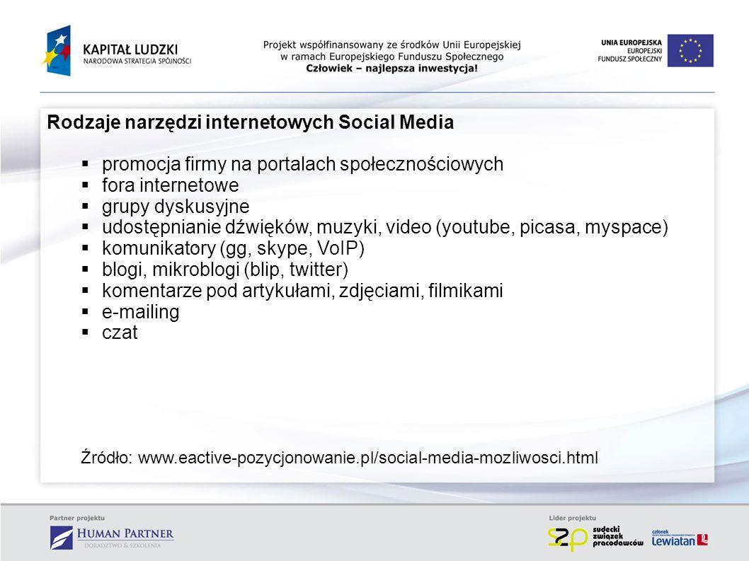 Rodzaje narzędzi internetowych Social Media