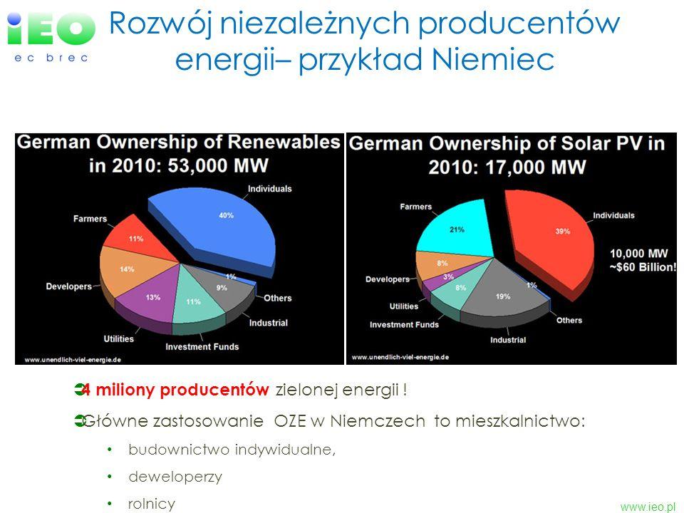 Rozwój niezależnych producentów energii– przykład Niemiec