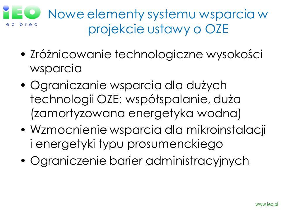 Nowe elementy systemu wsparcia w projekcie ustawy o OZE