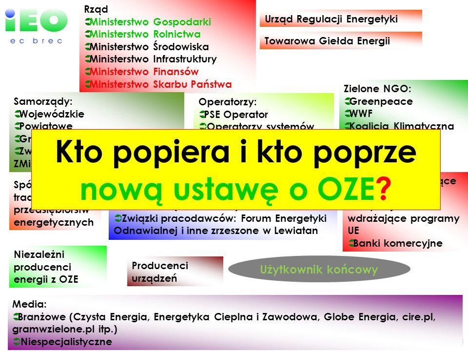 Kto popiera i kto poprze nową ustawę o OZE