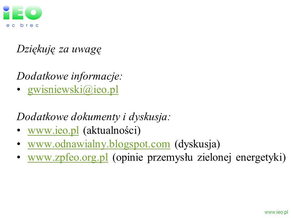 Dodatkowe informacje: gwisniewski@ieo.pl