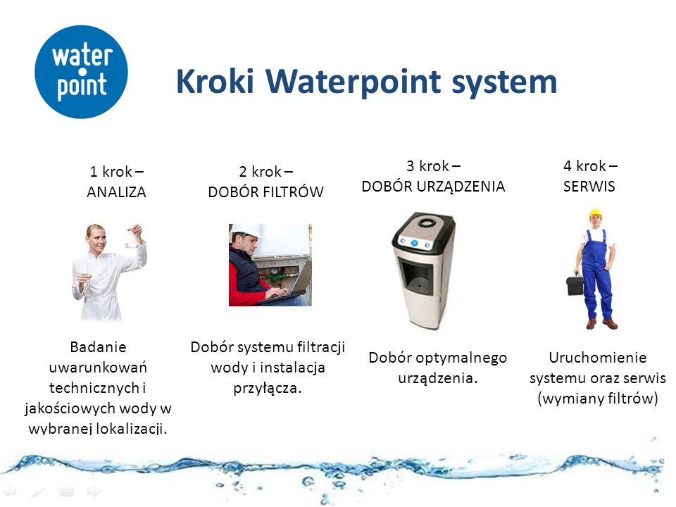 Kroki Waterpoint system