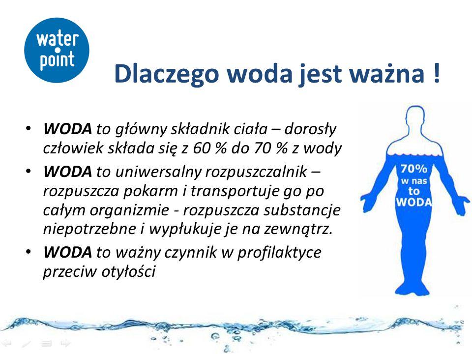 Dlaczego woda jest ważna !