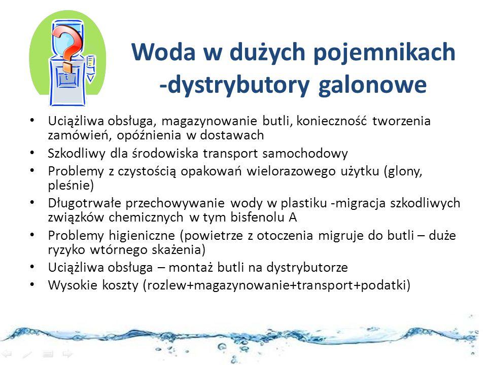 Woda w dużych pojemnikach -dystrybutory galonowe