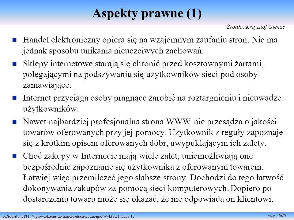 Aspekty prawne (1) Źródło: Krzysztof Gienas.