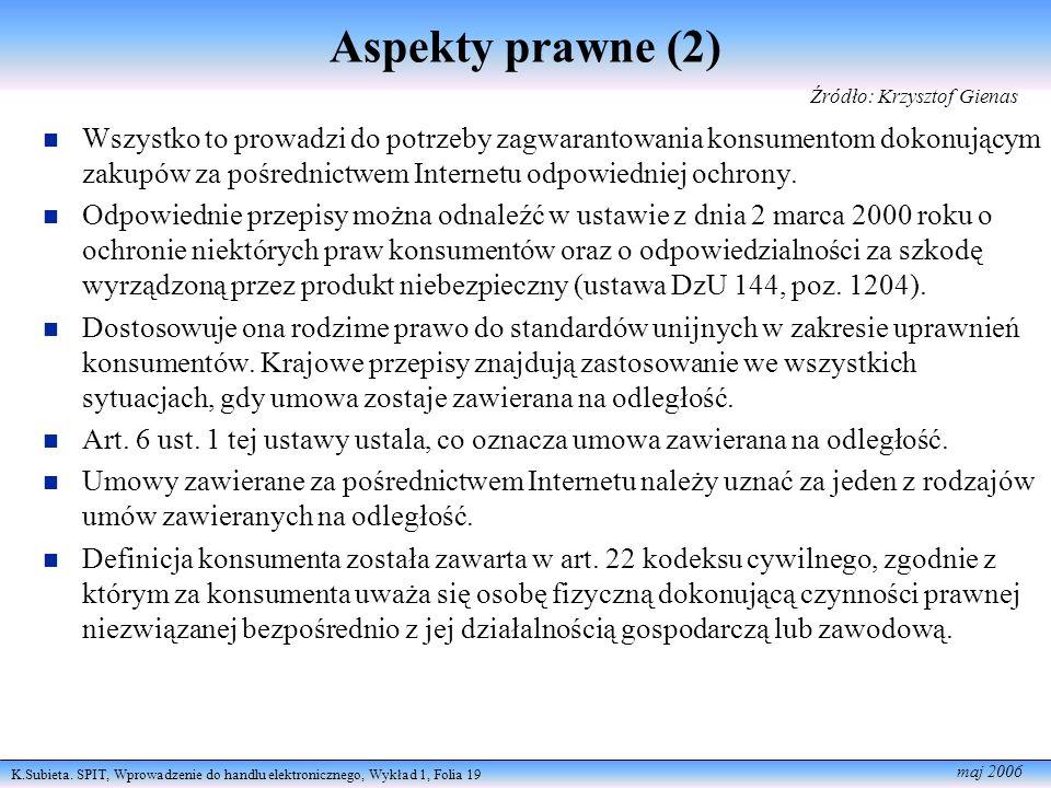 Aspekty prawne (2) Źródło: Krzysztof Gienas.
